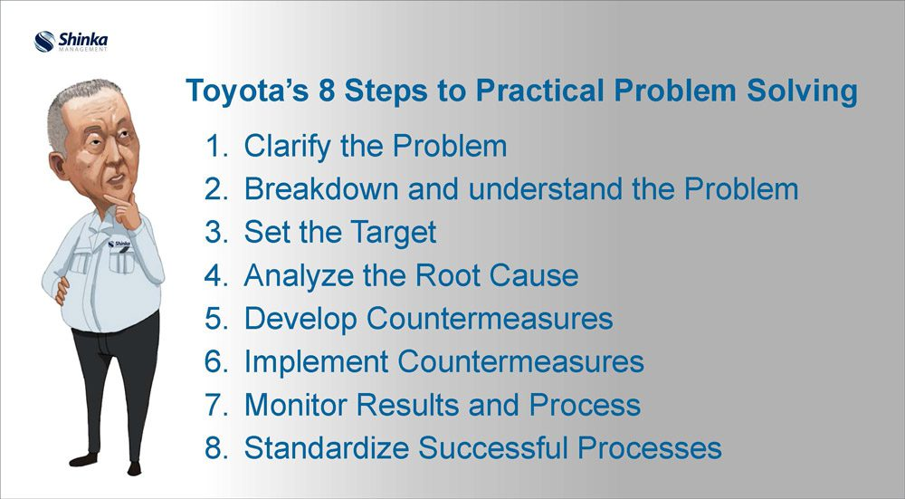Toyota's 8 Steps to Practical Problem Solving
